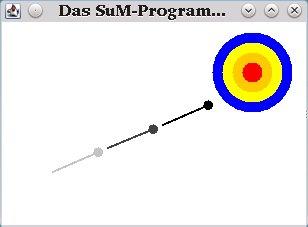 Dart-Simulation